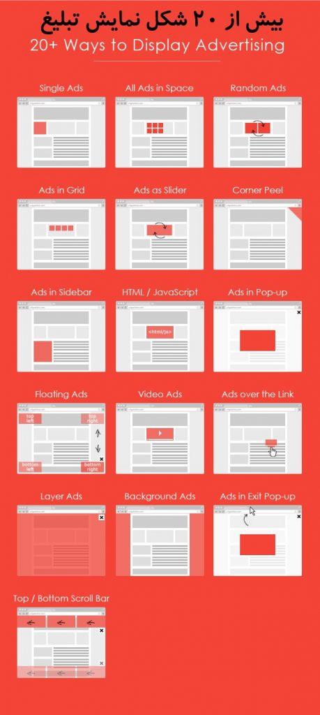 افزونه مدیریت و فروش تبلیغات Ads pro 4
