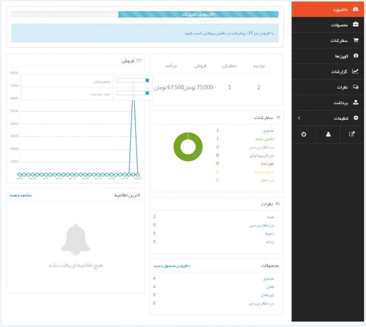 افزونه چندفروشندگی دکان نسخه business به همراه اتصال به درگاه پیامک | Dokan Plugin Business Version 2