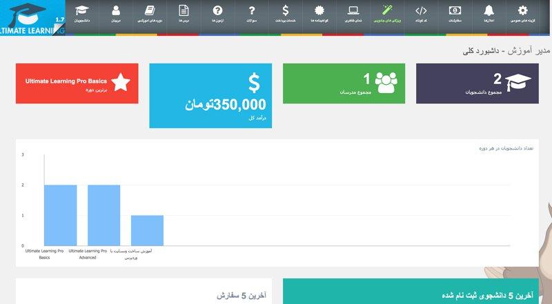افزونه سیستم مدیریت آموزش وردپرس Ultimate Learning Pro 7