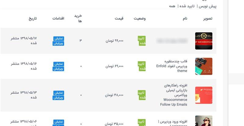 افزونه Frontend Submissions برای EDD نسخه فارسی 3