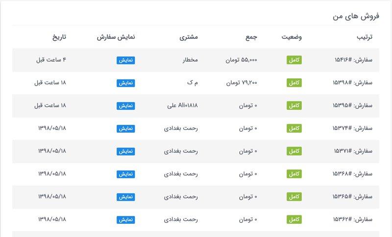 افزونه Frontend Submissions برای EDD نسخه فارسی 6