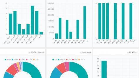 افزونه ردیابی کاربران | User Insights plugin 5