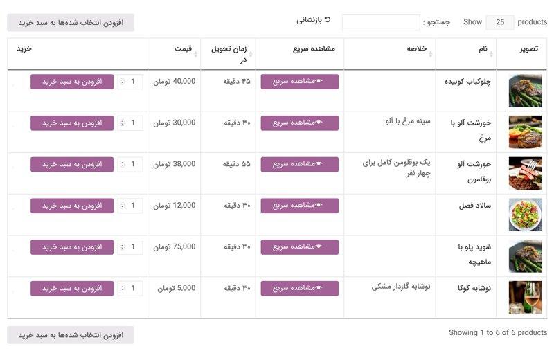 افزونه جدول محصولات ووکامرس | Woocommerce Product Tables 1