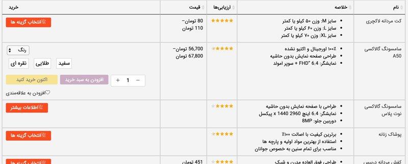 افزونه جدول محصولات ووکامرس | Woocommerce Product Tables 3