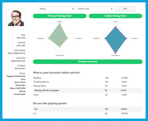 افزونه نظرسنجی مودال | Modal Survey 9