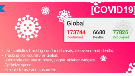 افزونه نمایش زنده آمار ابتلا به کرونا – Covid-19 Live Statistics for WordPress